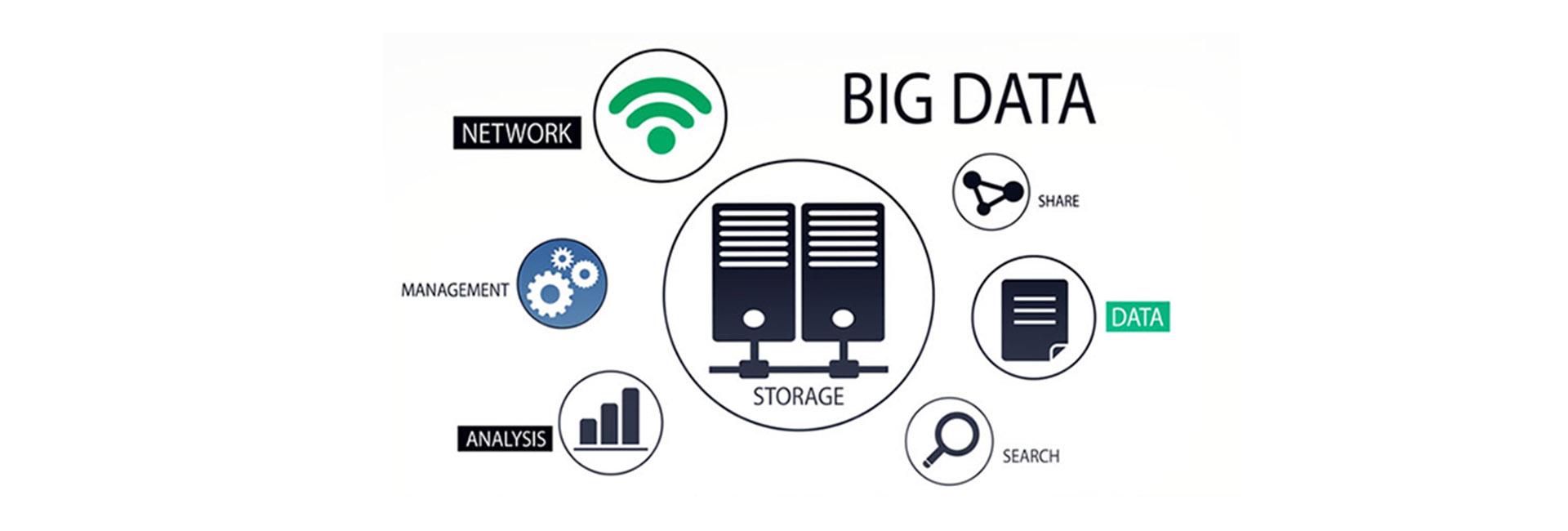 Četvrta industrijska revolucija i budućnost istraživanja tržišta: podaci kao nova nafta