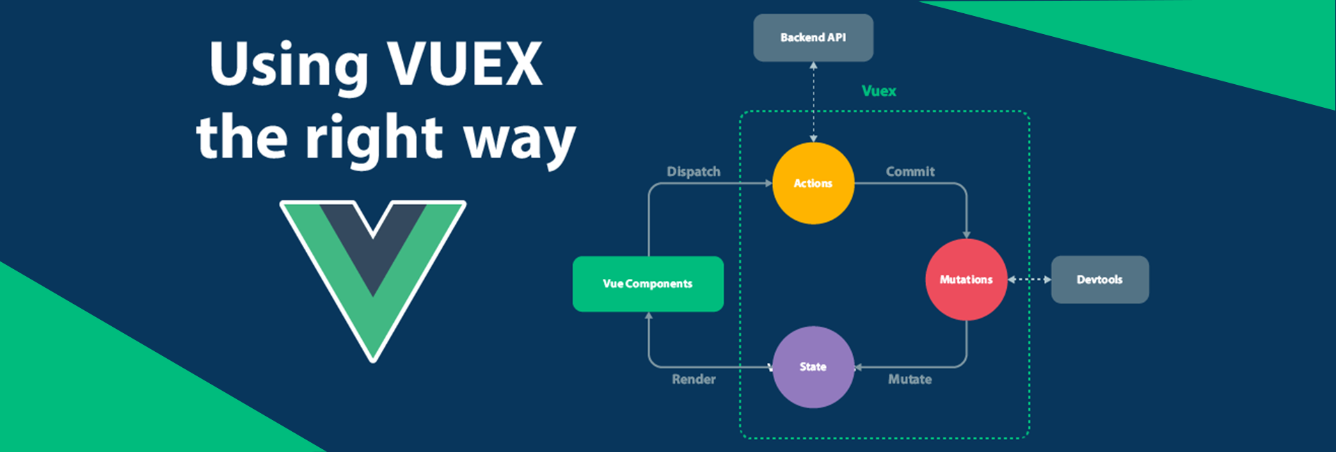 Using Vuex the right way